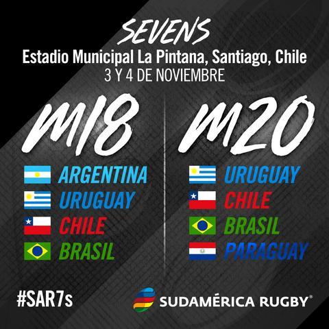 Seleção Brasileira masculina juvenil de 7s disputará o Sul-Americano M18 e M20, no Chile